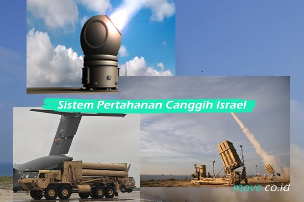 Sistem Pertahanan Canggih Israel Iron Dome yang Masih Bisa Ditembus Roket Hamas